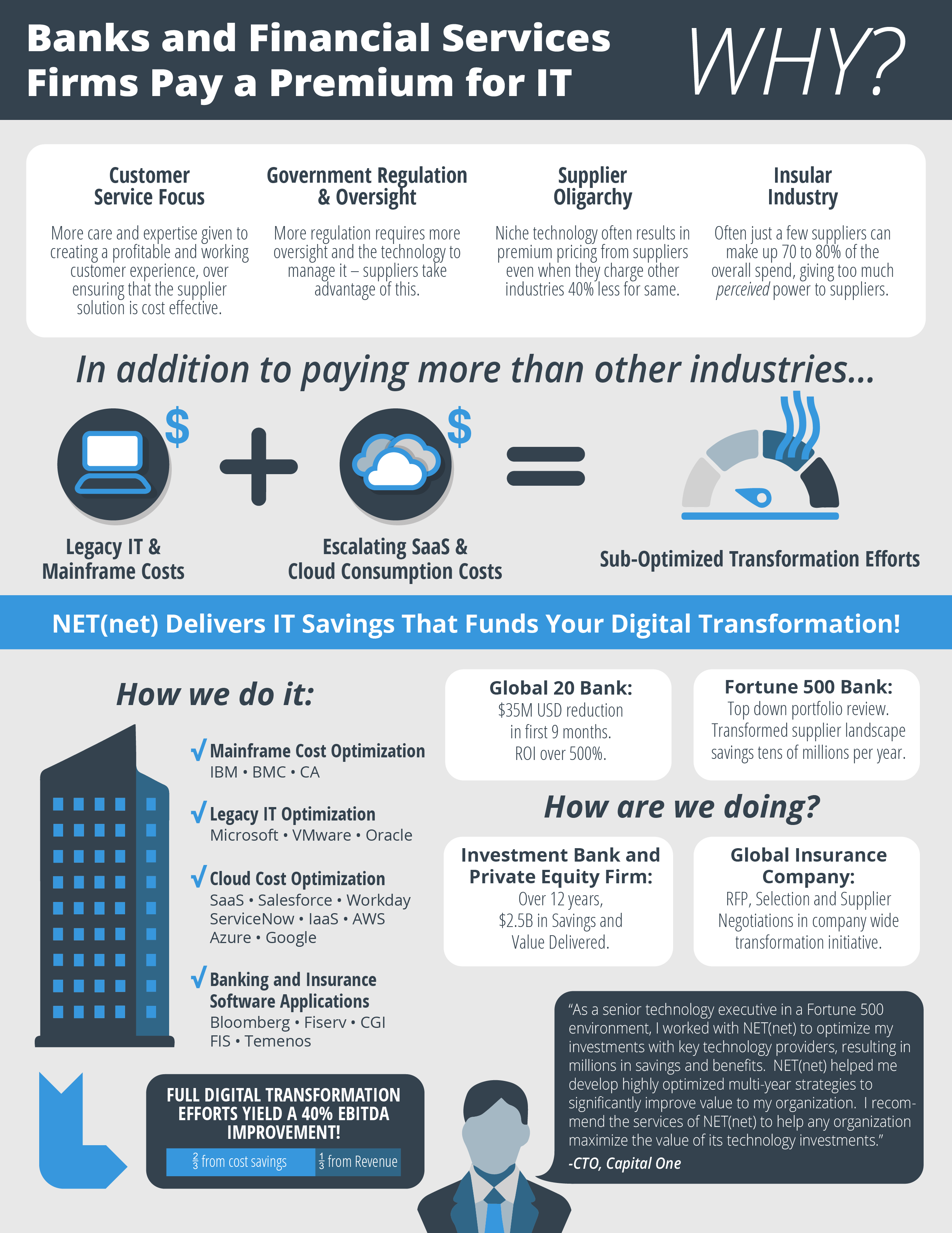 Financial Services Infographic revision-01