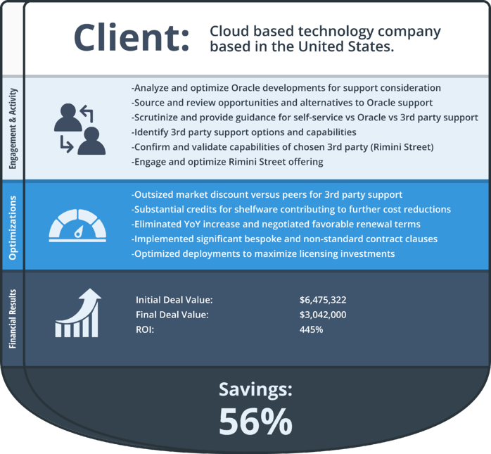 Single Company Infographic Generic cropped-01